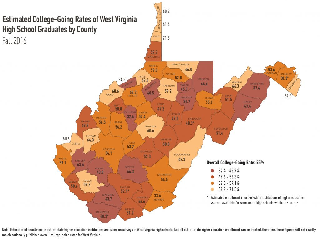 Fall 2016 Estimated College-Going Rates of West Virginia High School Graduates by County
